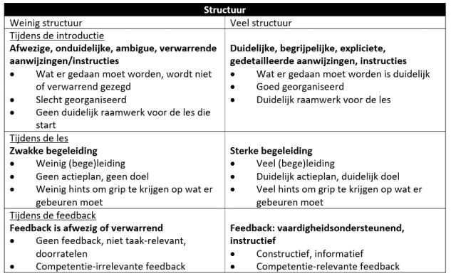 Hoe combineer je als docent autonomie-ondersteuning met structuur?