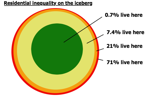 Wealth as land. Source data: http://inequality.org/global-inequality/