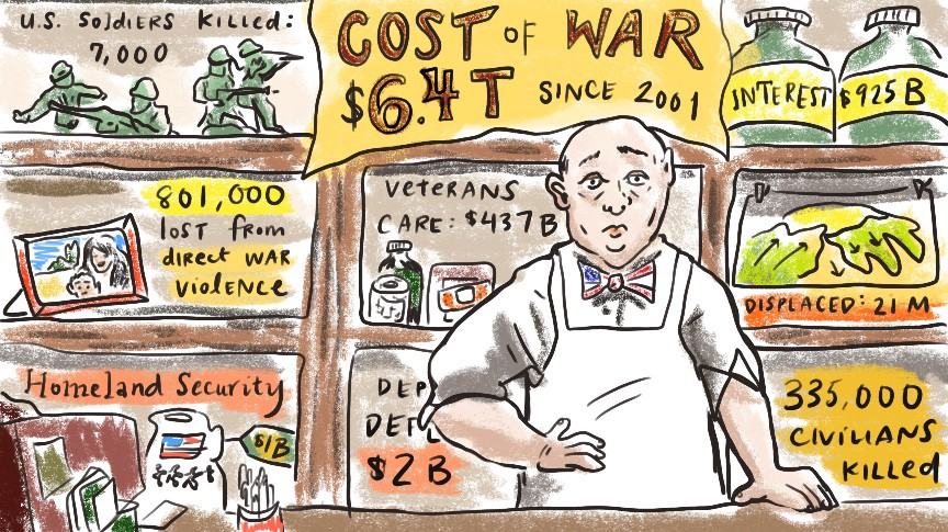 The Cost of Never-Ending War