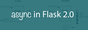 Async requests with Flask Progress Story