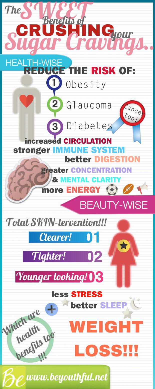 quit sugar detox fitness