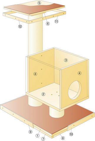 Circuitschema en beugels-kolom op een boomstandaard