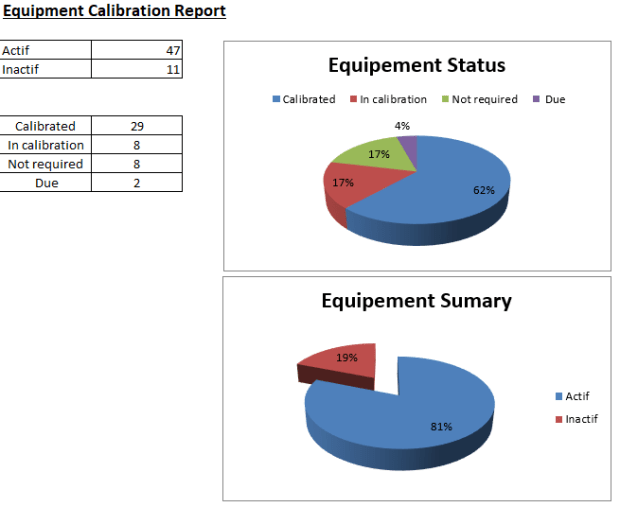 Free Excel Calibration Database Template meeting AS9100 Calibration Requirements