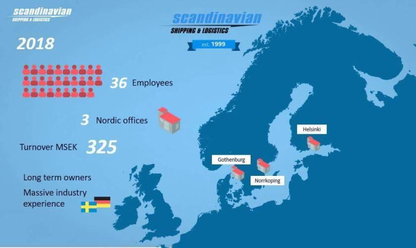 Scandinavian Shipping & Logistics Map