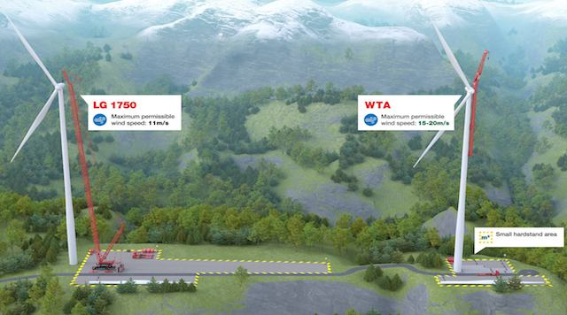 Mammoet's WTA lifting system scheduled for 2023