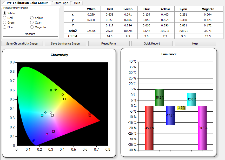 Epson EH-TW5300 Dynamic Color Gamut