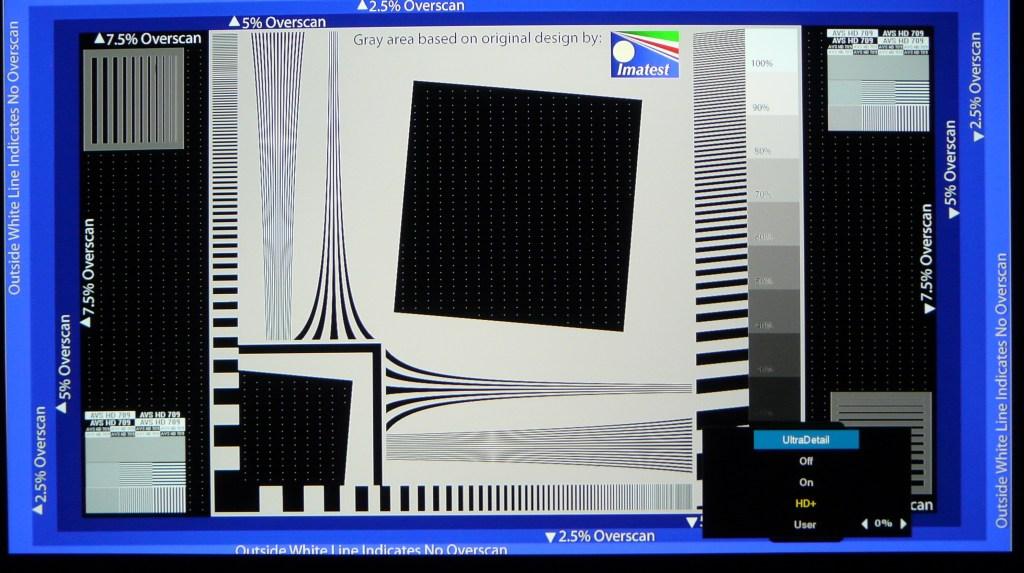 Optoma HD161X Sharpness Ultra detail HD+