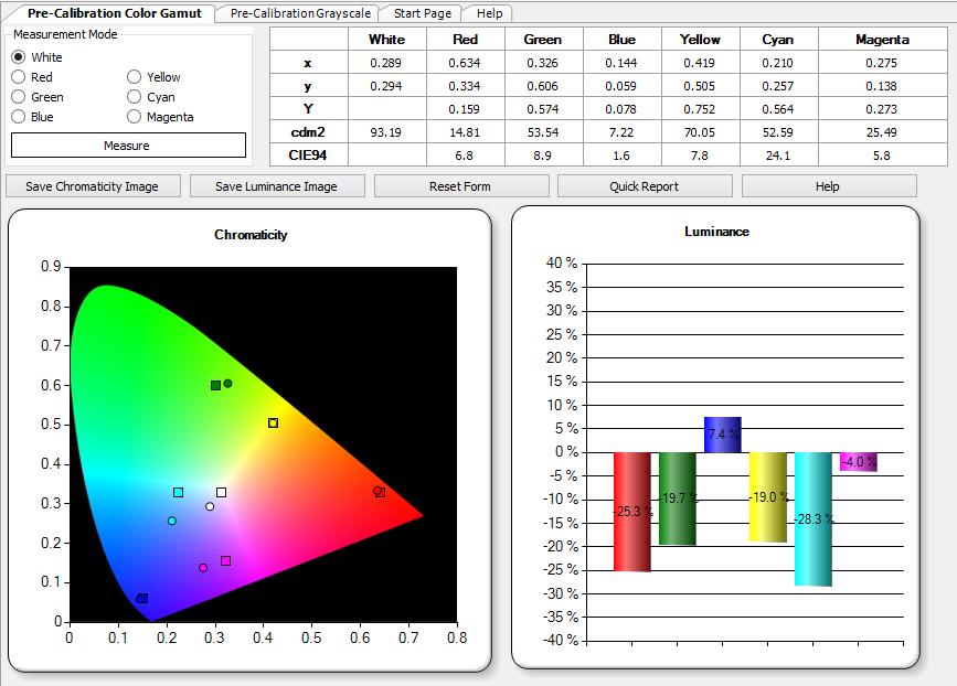 Vivitek H1188 Vivi Color Gamut