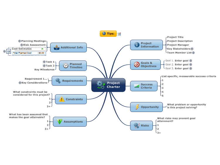mind-map-tool