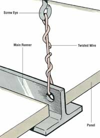 how-to-install-a-suspended-ceiling-method statement
