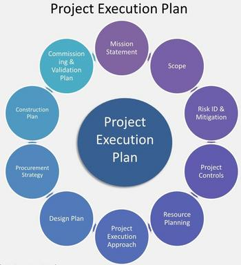 Project Execution Plan - General Template