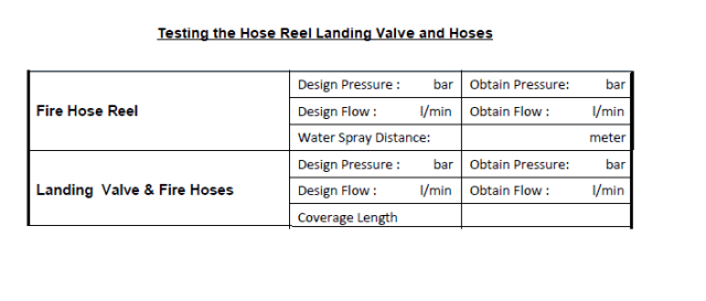 Testing the Hose Reel Landing Valve and Hoses