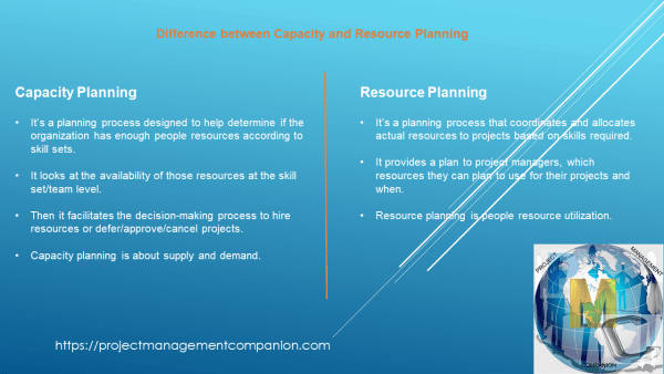 What is needed for good capacity planning?