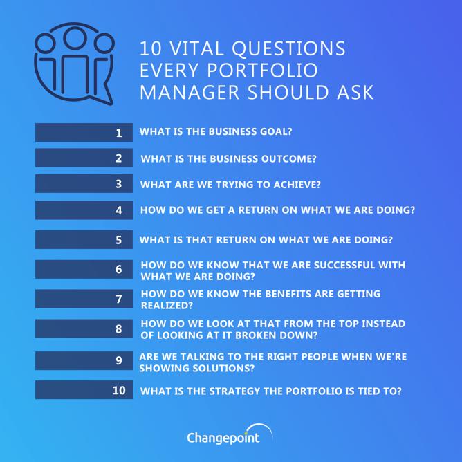 10 Vital Questions Focus On Projects Blog Screenshot