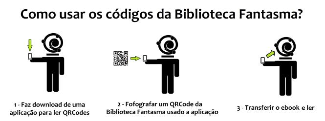 Biblioteca Fantasma QR Codes