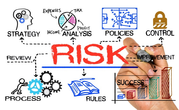 How to Gain Control of Project Risks