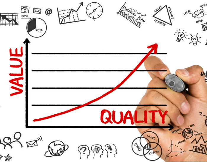 Image showing how quality improves value