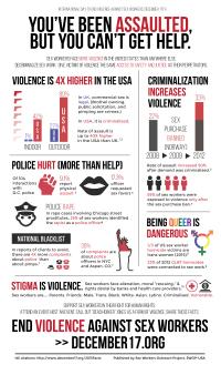 2015 Poster - December 17 General Violence Against Sex Worker Stats