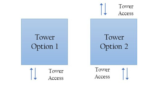 Diagram showing where components can be added to a playground tower