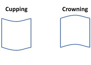 Diagram showing cupping and crowning of wood lumber