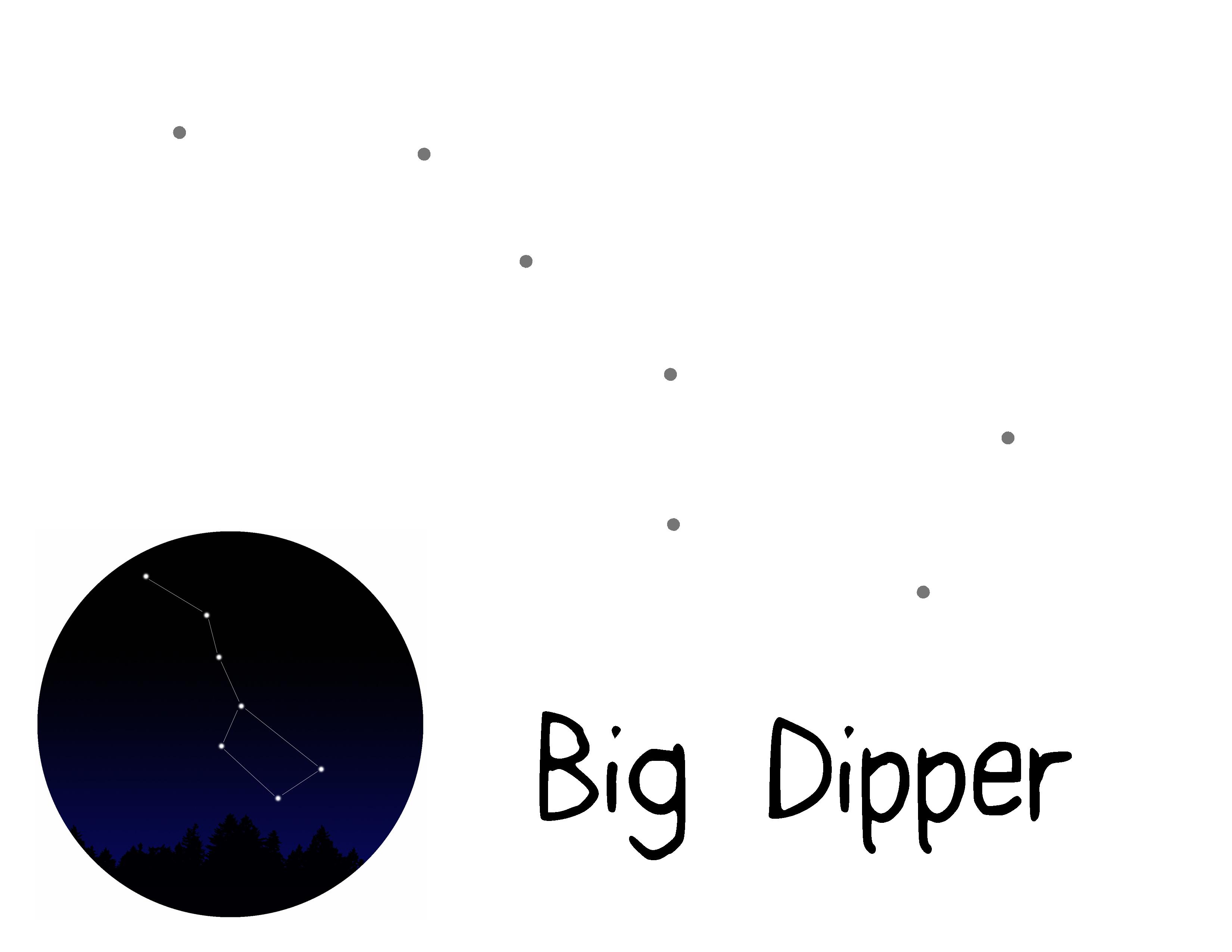 Big Dipper Worksheet