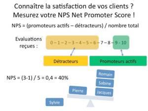 NPS ou Net Promoter Score, pour visualiser notre excellence