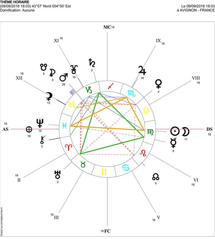 theme astro nouelle lune