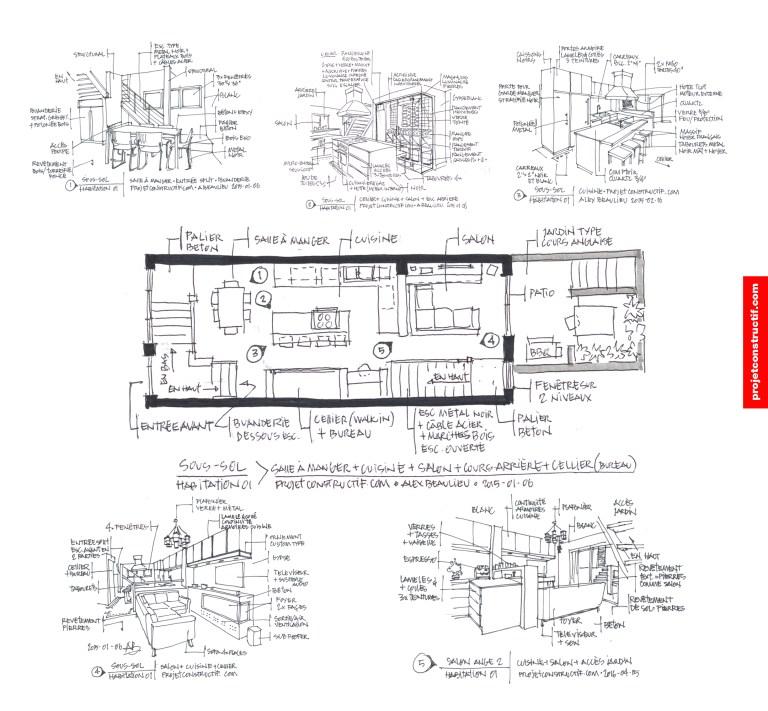 Rénovation sous-sol Visuel à main levée des propositions d'aménagement. Hand sketched layout propositions.