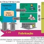 CIMs - CIM-USPSC.jpg