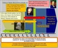 _CronologiaDescEpistemologica