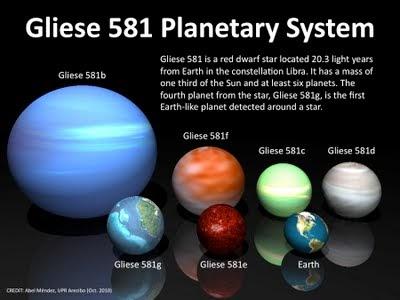 Глизе 581