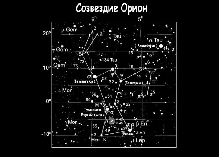 Звезды созвездия Орион
