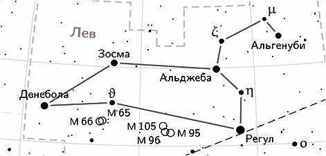 Созвездие Лев схема