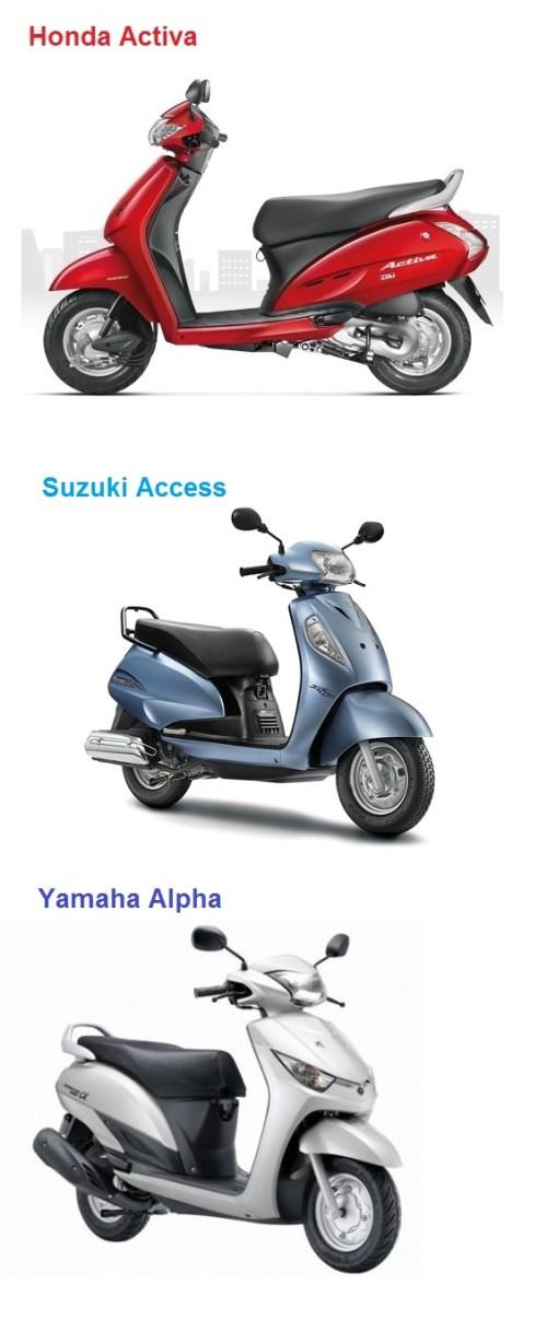 Peluang Skutik 10 inch, Honda Activa, Suzuki Access & Yamaha Alpha