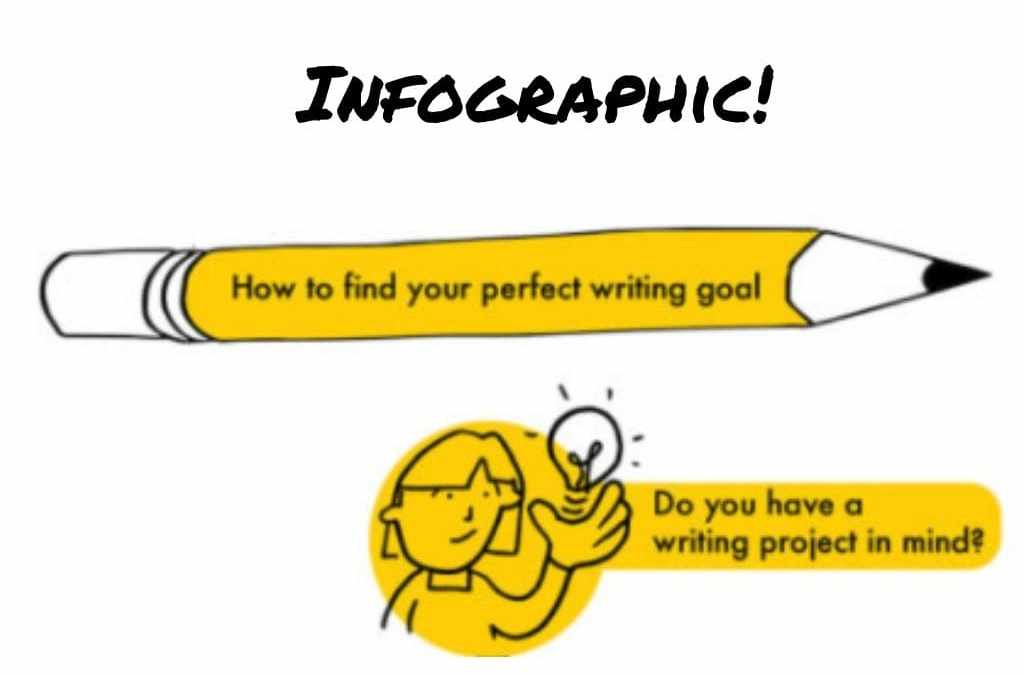 Infographic: How to set the perfect writing goal (and avoid approaches that fail)
