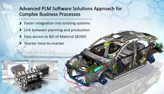 Advanced PLM Software Solutions Approach for Complex Business Processes