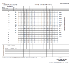 Army Standard Form 511 Vital Signs Record