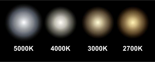 lighting temperature; kelvin; correct lighting; 4000K; 5000K; 3000K; 2700K; light bulb colour;