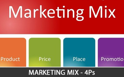 Las 4Ps del Marketing y El Marketing Mix