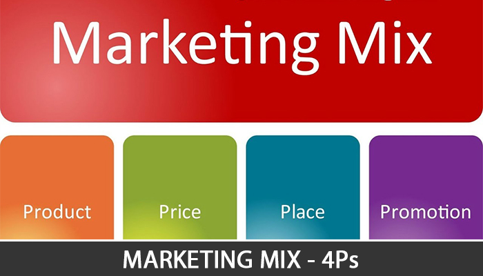 Las 4Ps del Marketing y El Marketing Mix