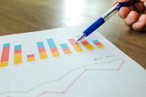 análise de cobranças de clientes inadimplentes