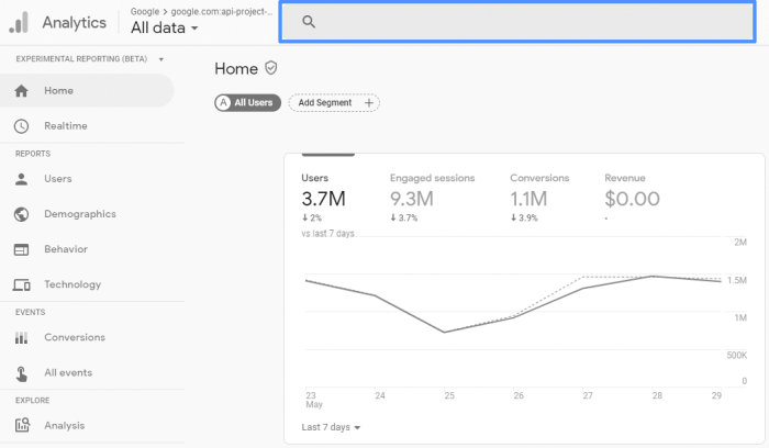 GA4 Google Analytics