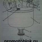 карбюратор двигатель мотоблок Мотор Сич 2