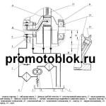 система смазки редукционный клапан мотоблок Мотор Сич