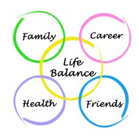 A healthy life is a balancing act?