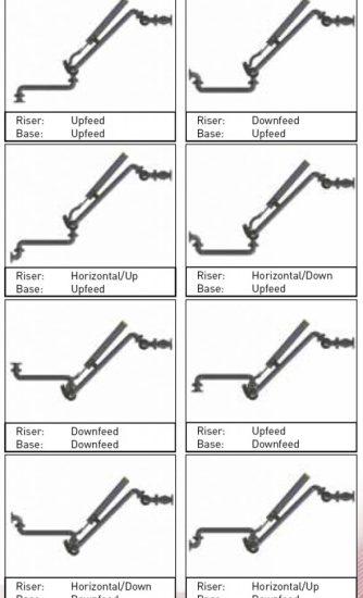 Riser connection options-E2025