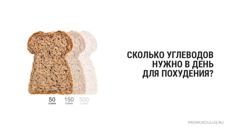 Самые эффективные диеты для быстрого похудения в домашних условиях.