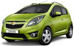 Naxos Auto Rent