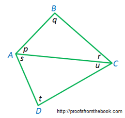 quadrilateral angle sum