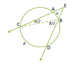 The angle secant theorem proofs from the book - Exterior angle inequality theorem ...